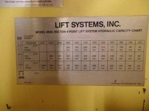 1000 Ton Lift Systems Hydraulic Gantry For Sale